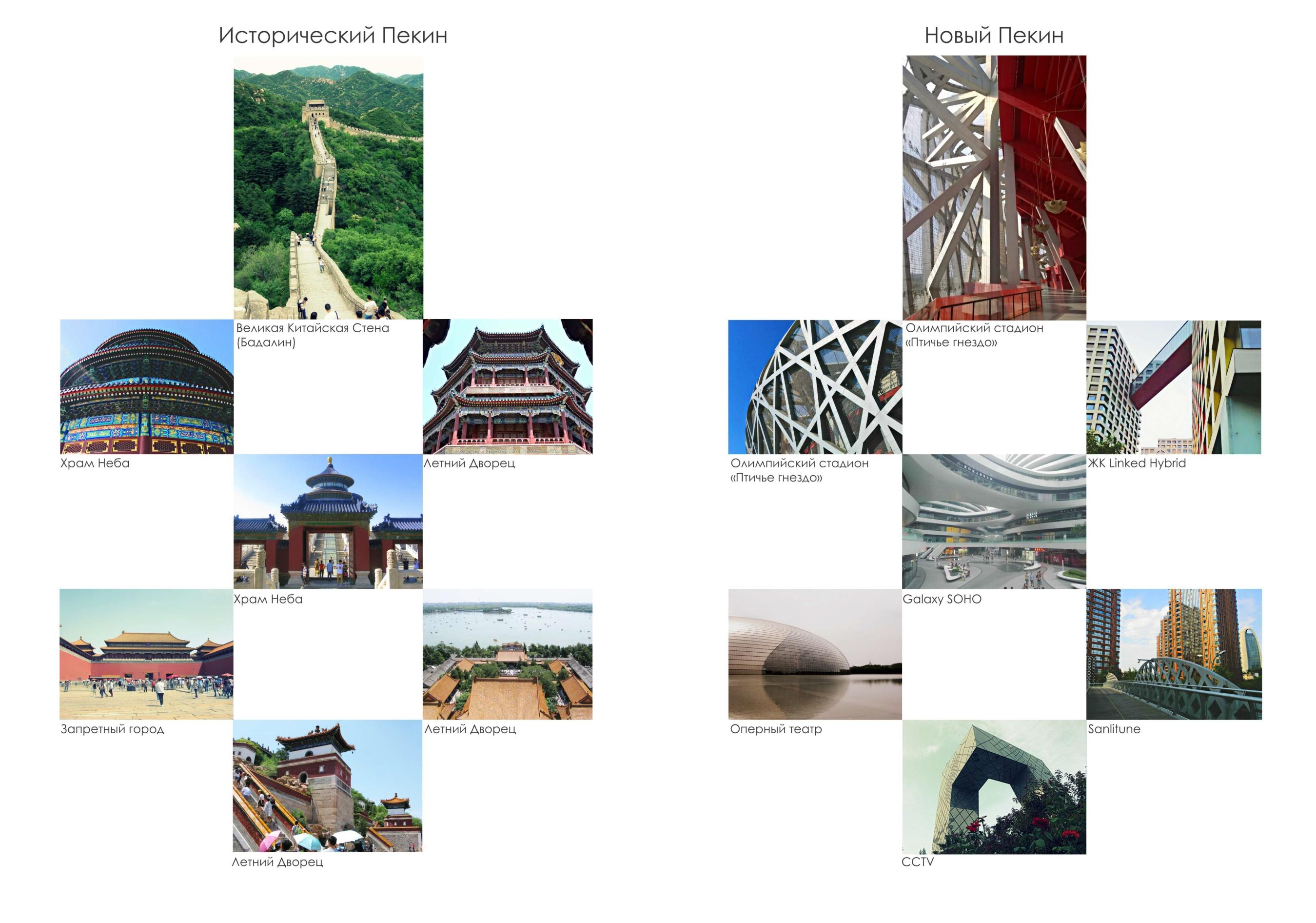 Исторический и новый Пекин. Фото автора